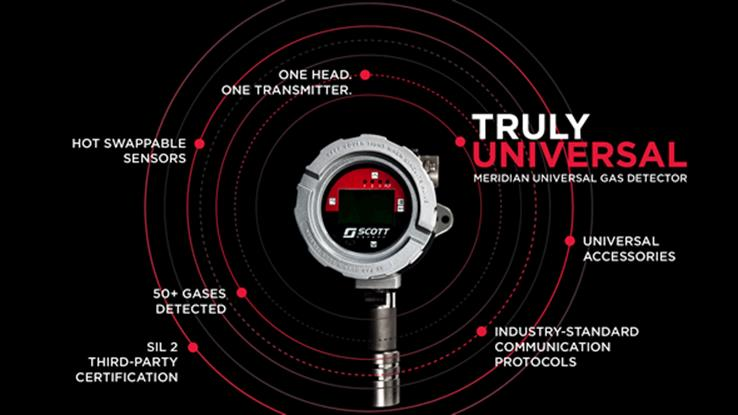 MERIDIAN - TRULY UNIVERSAL GAS DETECTOR